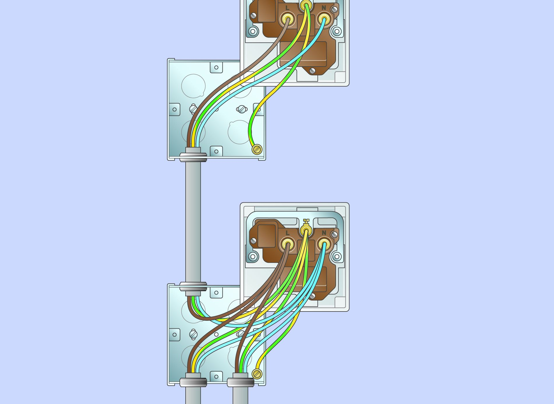 Cool Electrical Wiring How To Wire A Junction Box For Additional Sockets Wiring Cloud Tziciuggs Outletorg