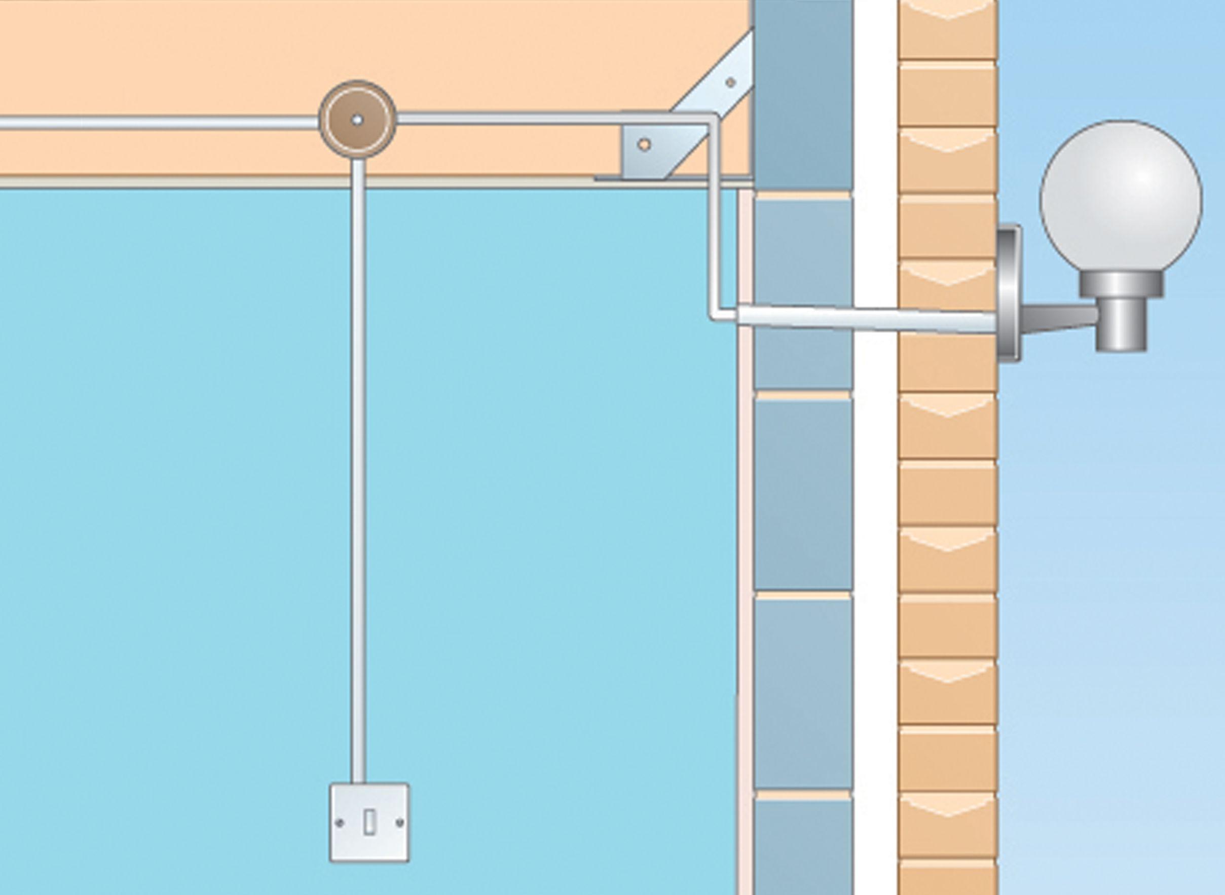 Outside Light Wiring Diagram Uk: Ideas 6 Advice ,Design