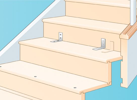 Delicieux Step 1. One Way You Can Fix Creaking Stairs ...
